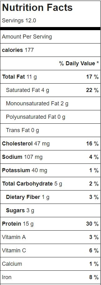 Nutrition Facts for Healthy Slow Cooker BBQ